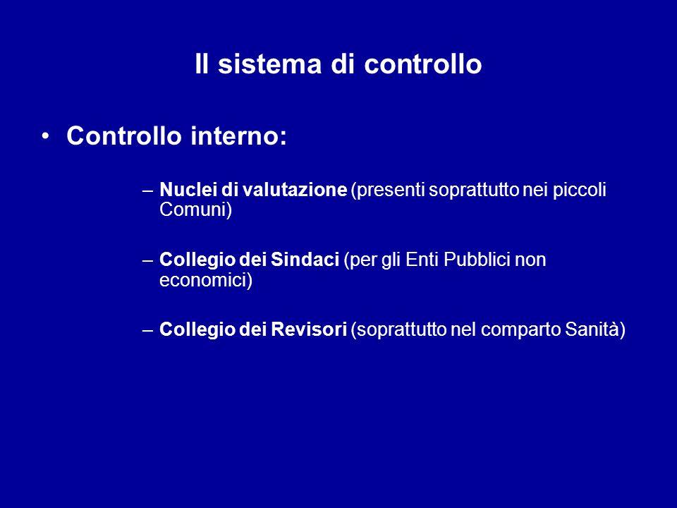 Il sistema di controllo Controllo interno: –Nuclei di valutazione (presenti soprattutto nei piccoli Comuni) –Collegio dei Sindaci (per gli Enti Pubbli