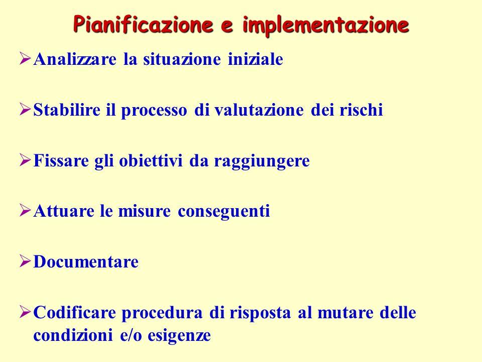 Pianificazione e implementazione Analizzare la situazione iniziale Stabilire il processo di valutazione dei rischi Fissare gli obiettivi da raggiunger