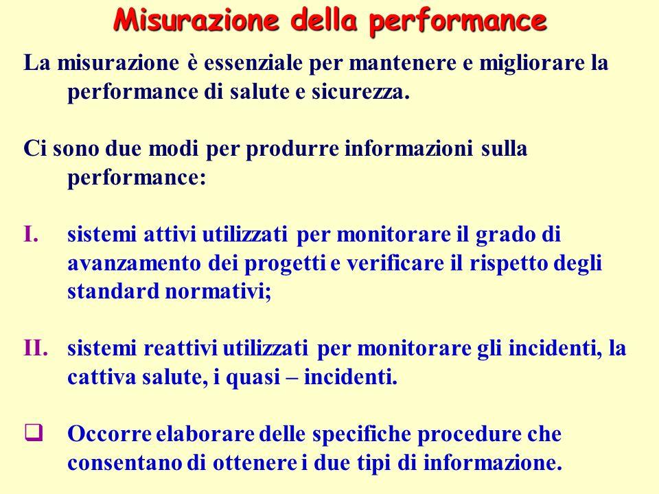 Misurazione della performance La misurazione è essenziale per mantenere e migliorare la performance di salute e sicurezza. Ci sono due modi per produr