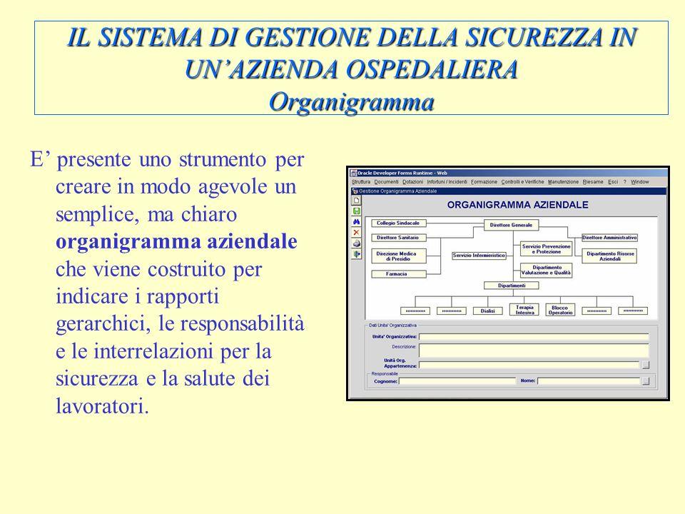 IL SISTEMA DI GESTIONE DELLA SICUREZZA IN UNAZIENDA OSPEDALIERA Organigramma E presente uno strumento per creare in modo agevole un semplice, ma chiar