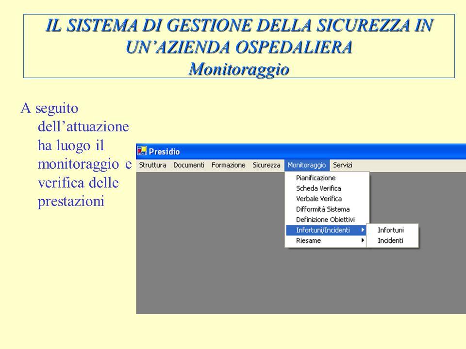 IL SISTEMA DI GESTIONE DELLA SICUREZZA IN UNAZIENDA OSPEDALIERA Monitoraggio A seguito dellattuazione ha luogo il monitoraggio e verifica delle presta