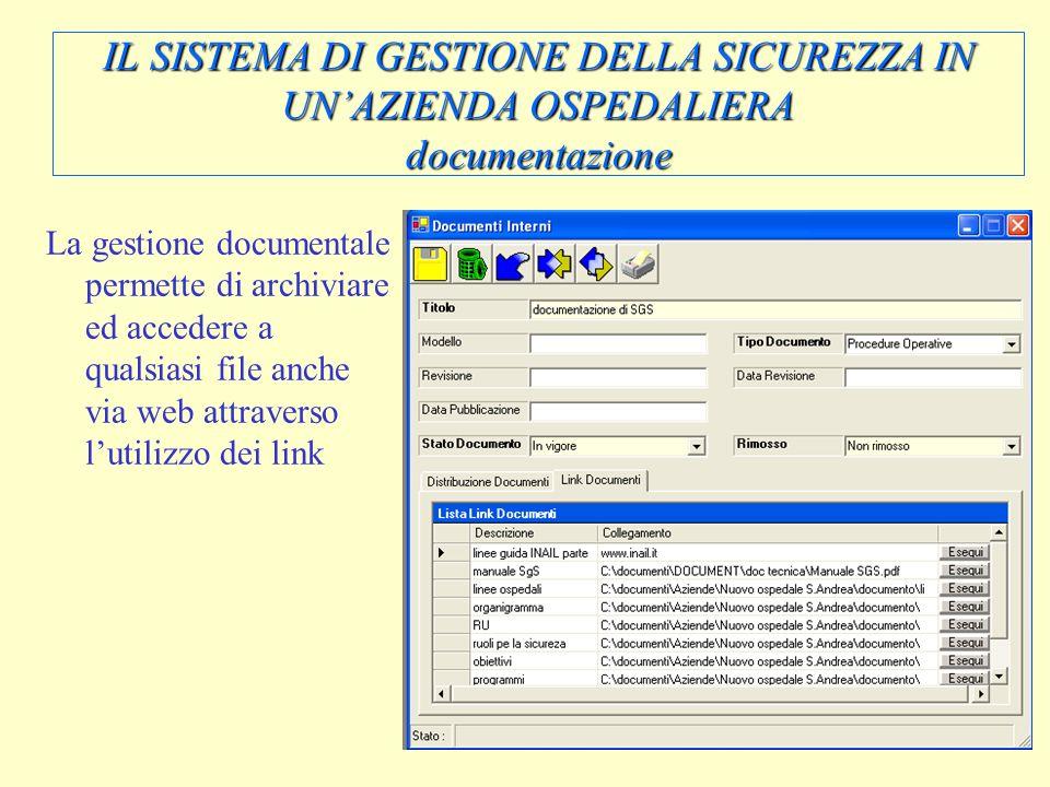 IL SISTEMA DI GESTIONE DELLA SICUREZZA IN UNAZIENDA OSPEDALIERA documentazione La gestione documentale permette di archiviare ed accedere a qualsiasi