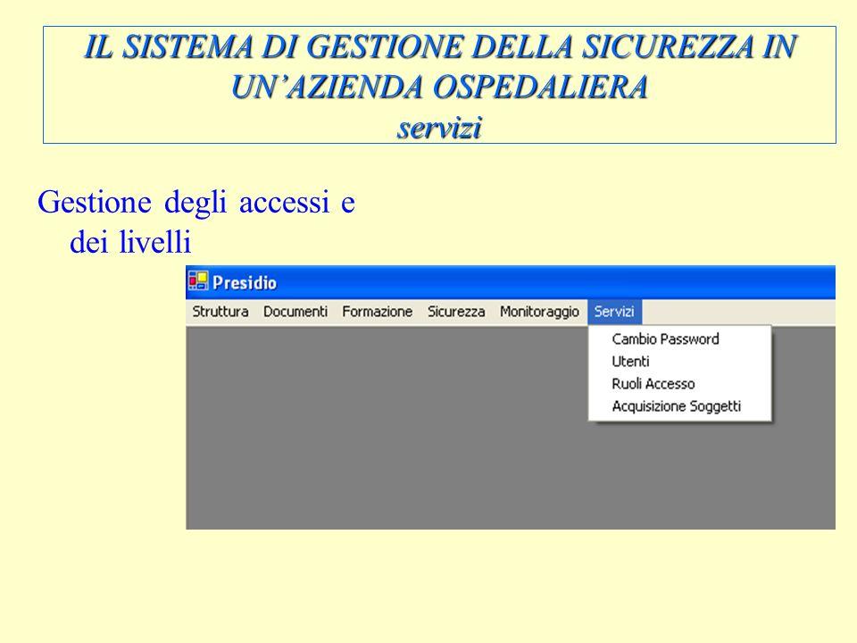 IL SISTEMA DI GESTIONE DELLA SICUREZZA IN UNAZIENDA OSPEDALIERA servizi Gestione degli accessi e dei livelli