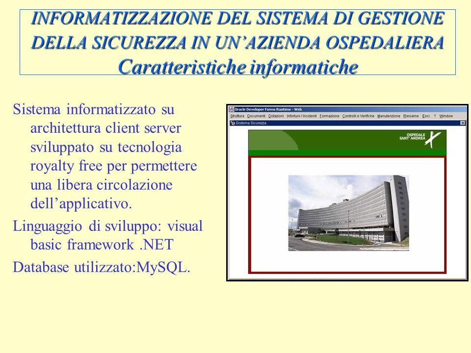 INFORMATIZZAZIONE DEL SISTEMA DI GESTIONE DELLA SICUREZZA IN UNAZIENDA OSPEDALIERA Caratteristiche informatiche Sistema informatizzato su architettura