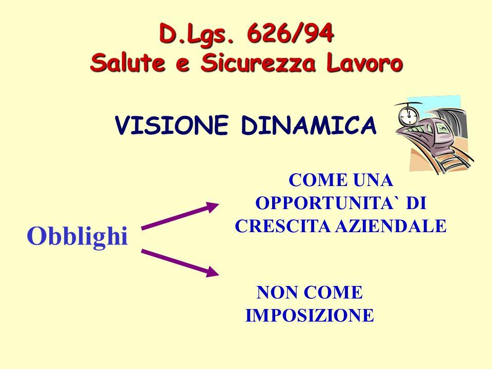 VISIONE DINAMICA Obblighi D.Lgs. 626/94 Salute e Sicurezza Lavoro COME UNA OPPORTUNITA` DI CRESCITA AZIENDALE NON COME IMPOSIZIONE