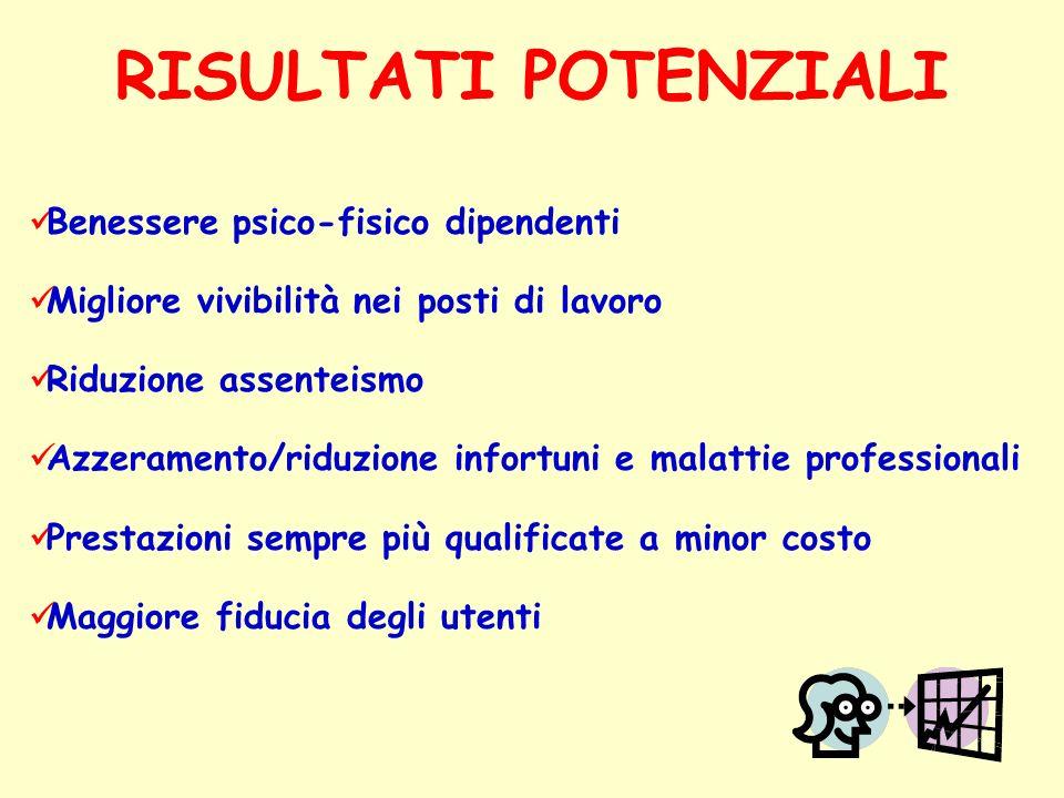 IL SISTEMA DI GESTIONE DELLA SICUREZZA IN UNAZIENDA OSPEDALIERA Formazione Elemento fondamentale della pianificazione è la formazione