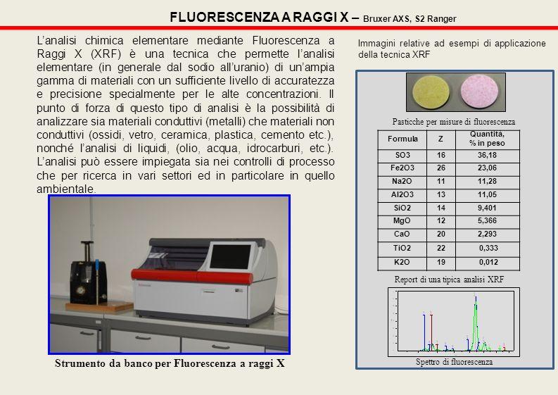Lanalisi chimica elementare mediante Fluorescenza a Raggi X (XRF) è una tecnica che permette lanalisi elementare (in generale dal sodio alluranio) di