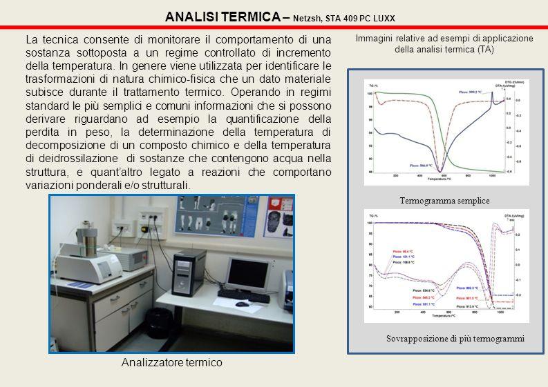 La tecnica consente di monitorare il comportamento di una sostanza sottoposta a un regime controllato di incremento della temperatura. In genere viene