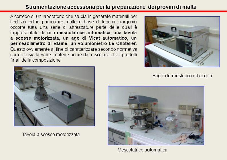 A corredo di un laboratorio che studia in generale materiali per ledilizia ed in particolare malte a base di leganti inorganici occorre tutta una seri