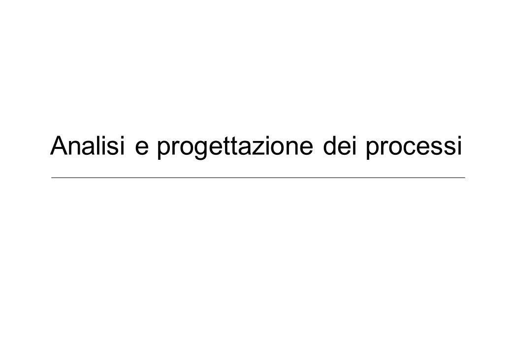 Analisi e progettazione dei processi