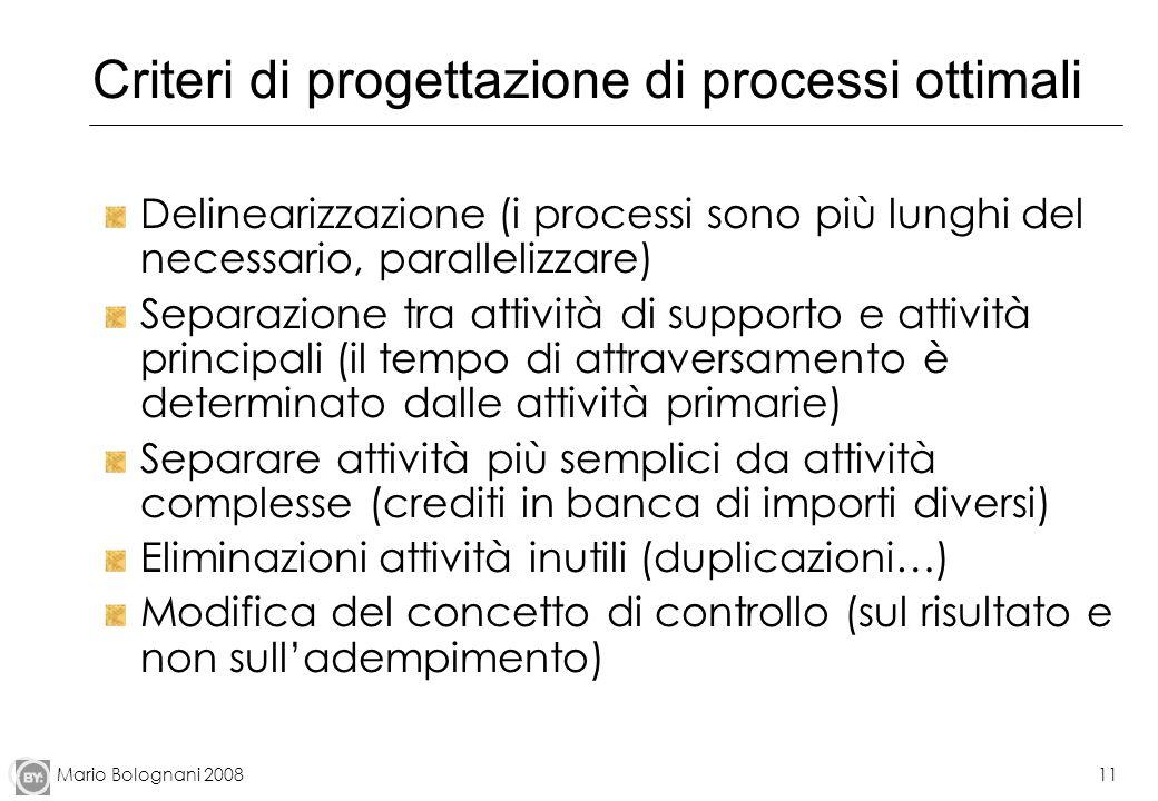 Mario Bolognani 200811 Criteri di progettazione di processi ottimali Delinearizzazione (i processi sono più lunghi del necessario, parallelizzare) Sep