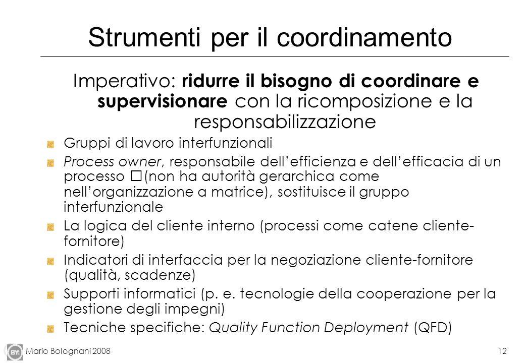Mario Bolognani 200812 Strumenti per il coordinamento Imperativo: ridurre il bisogno di coordinare e supervisionare con la ricomposizione e la respons