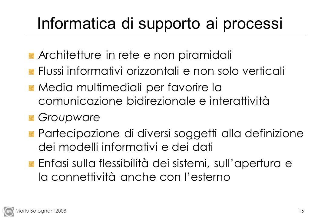 Mario Bolognani 200816 Informatica di supporto ai processi Architetture in rete e non piramidali Flussi informativi orizzontali e non solo verticali M