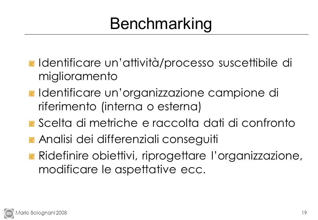 Mario Bolognani 200819 Benchmarking Identificare unattività/processo suscettibile di miglioramento Identificare unorganizzazione campione di riferimen