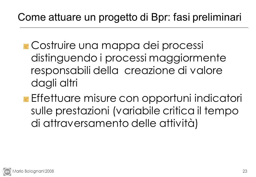 Mario Bolognani 200823 Come attuare un progetto di Bpr: fasi preliminari Costruire una mappa dei processi distinguendo i processi maggiormente respons