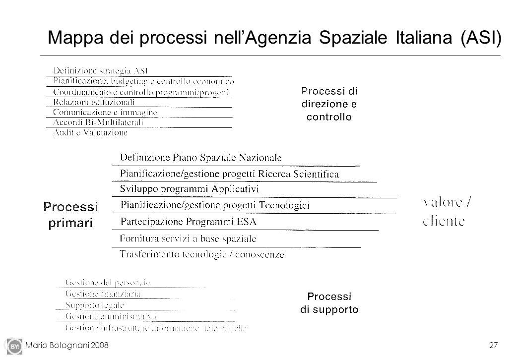 Mario Bolognani 200827 Mappa dei processi nellAgenzia Spaziale Italiana (ASI)