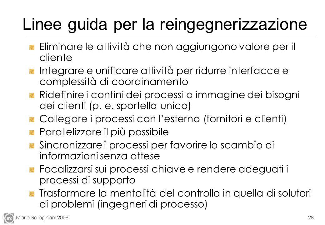 Mario Bolognani 200828 Linee guida per la reingegnerizzazione Eliminare le attività che non aggiungono valore per il cliente Integrare e unificare att