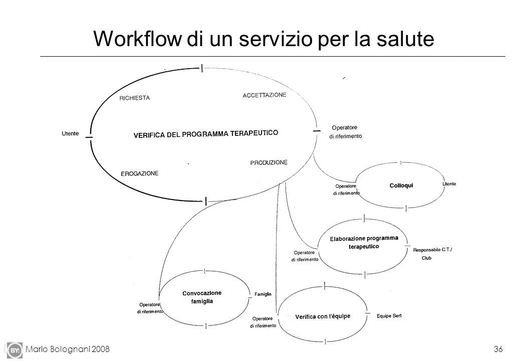 Mario Bolognani 200836 Workflow di un servizio per la salute