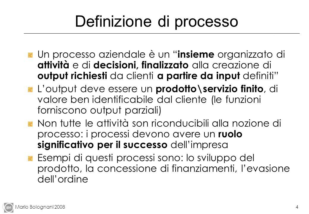 Mario Bolognani 20084 Definizione di processo Un processo aziendale è un insieme organizzato di attività e di decisioni, finalizzato alla creazione di