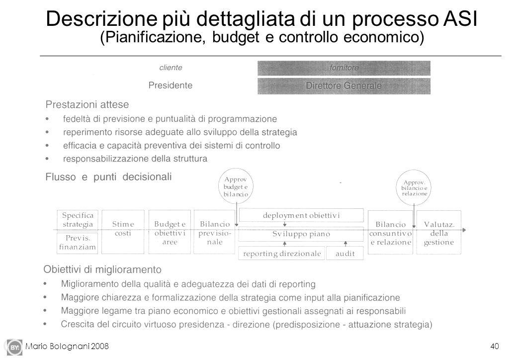 Mario Bolognani 200840 Descrizione più dettagliata di un processo ASI (Pianificazione, budget e controllo economico)
