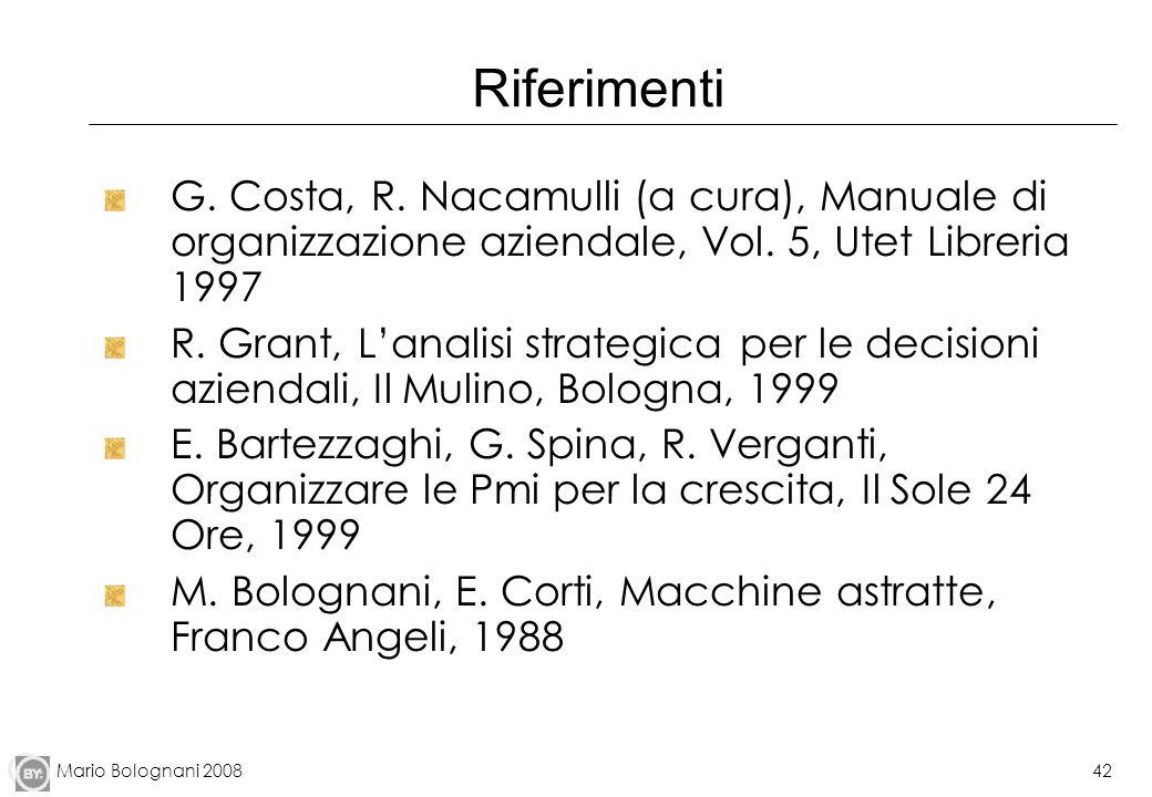 Mario Bolognani 200842 Riferimenti G. Costa, R. Nacamulli (a cura), Manuale di organizzazione aziendale, Vol. 5, Utet Libreria 1997 R. Grant, Lanalisi