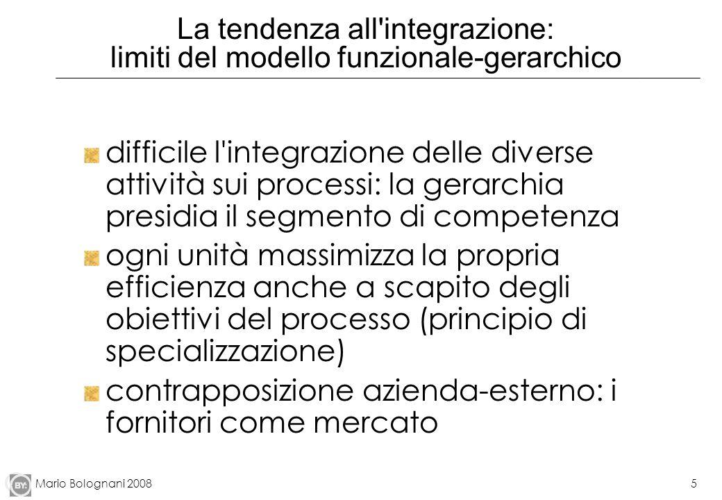 Mario Bolognani 20085 difficile l'integrazione delle diverse attività sui processi: la gerarchia presidia il segmento di competenza ogni unità massimi
