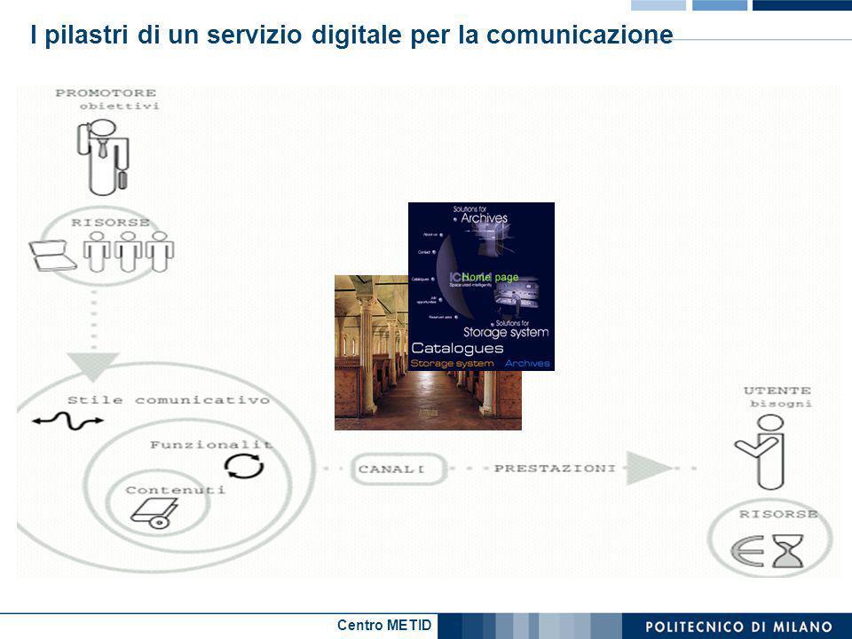 Centro METID I pilastri di un servizio digitale per la comunicazione
