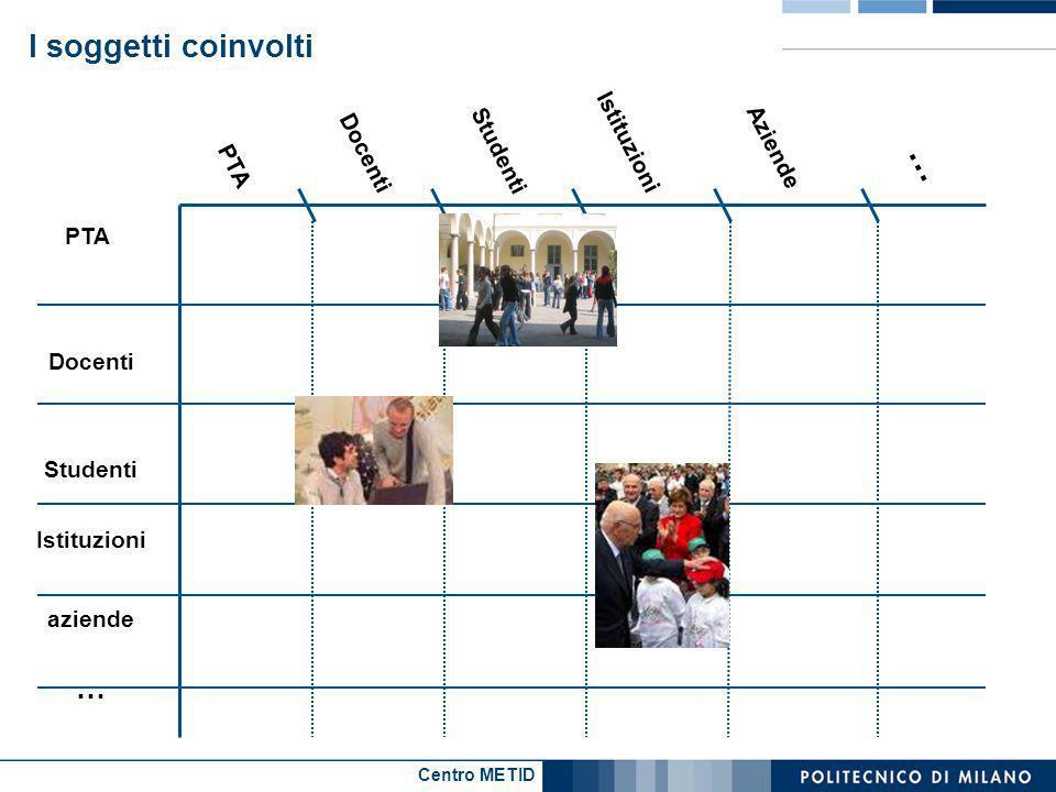 Centro METID I soggetti coinvolti PTA Docenti Studenti Istituzioni Aziende Istituzioni Docenti Studenti PTA … … aziende