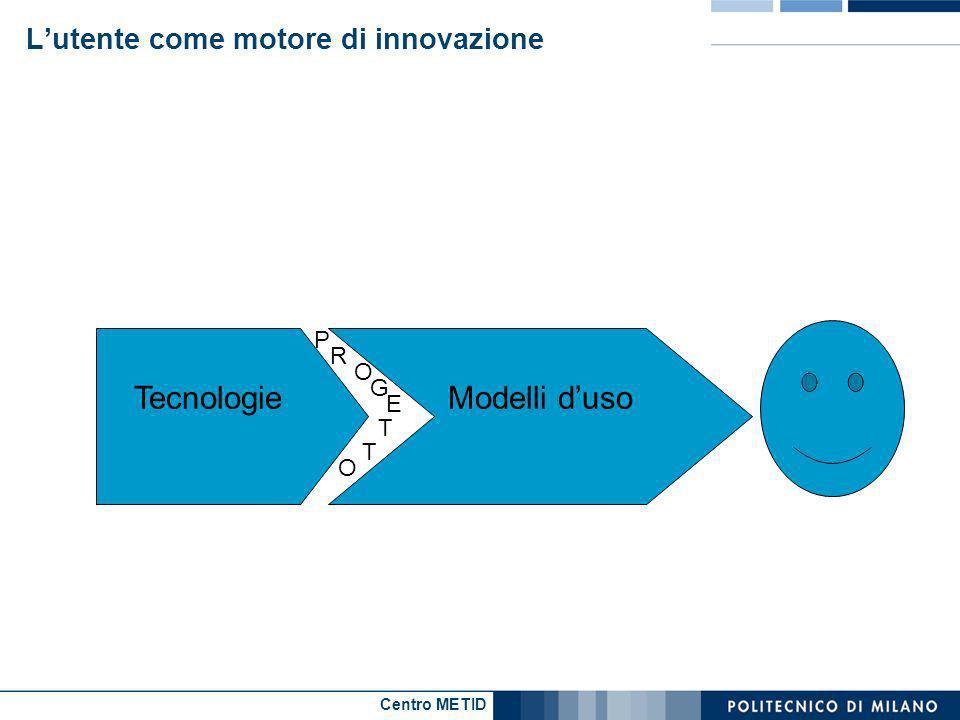 Centro METID Lutente come motore di innovazione TecnologieModelli duso a P R O G E T T O
