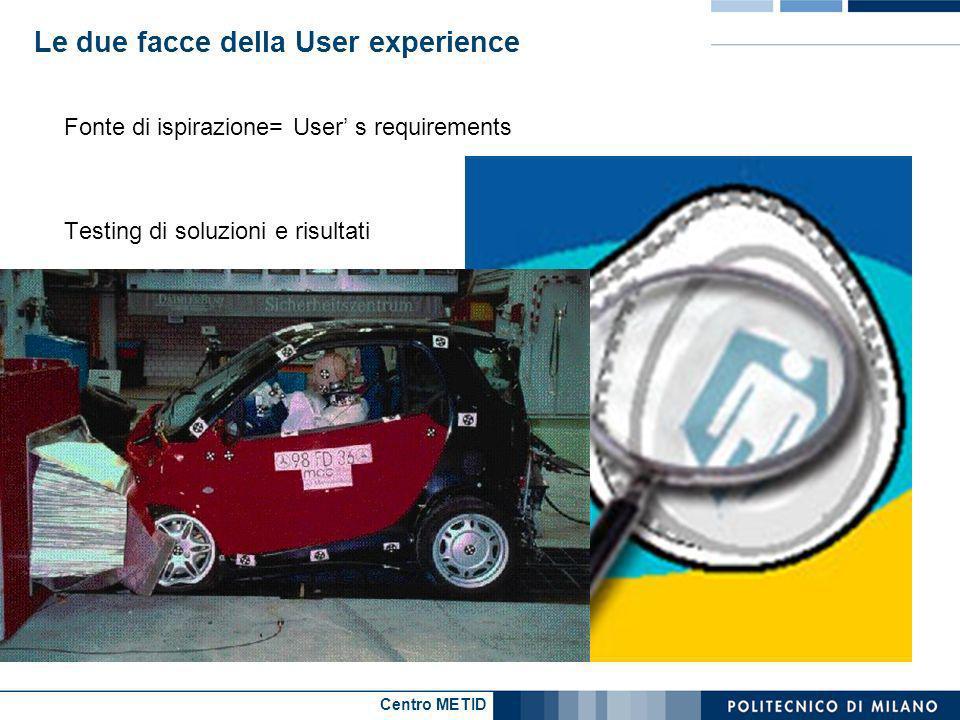 Centro METID Le due facce della User experience Fonte di ispirazione= User s requirements Testing di soluzioni e risultati