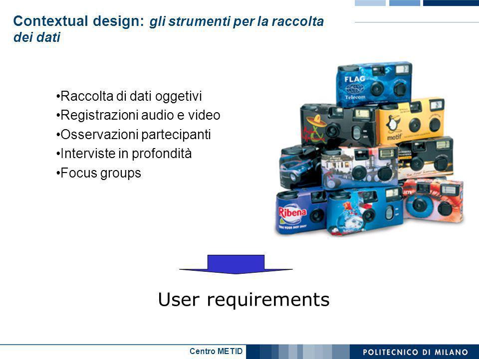 Centro METID Contextual design: gli strumenti per la raccolta dei dati Raccolta di dati oggetivi Registrazioni audio e video Osservazioni partecipanti Interviste in profondità Focus groups User requirements