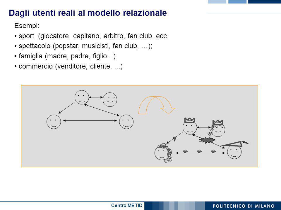 Centro METID. Dagli utenti reali al modello relazionale Esempi: sport (giocatore, capitano, arbitro, fan club, ecc. spettacolo (popstar, musicisti, fa