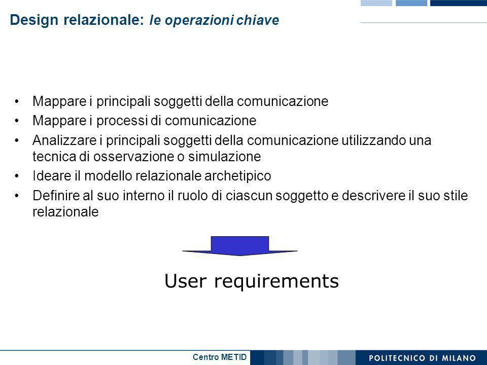 Centro METID Design relazionale: le operazioni chiave Mappare i principali soggetti della comunicazione Mappare i processi di comunicazione Analizzare