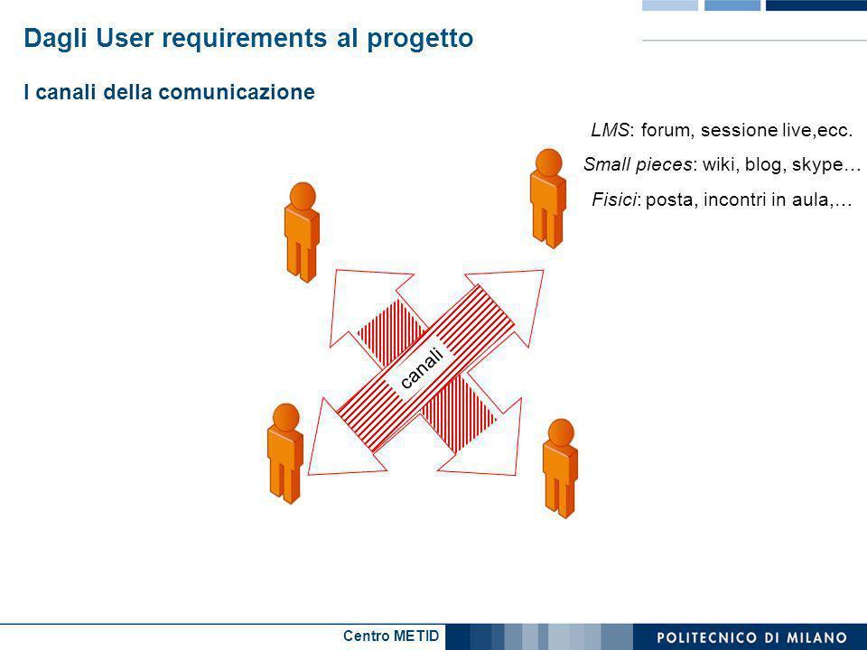 Centro METID Dagli User requirements al progetto I canali della comunicazione canali LMS: forum, sessione live,ecc. Small pieces: wiki, blog, skype… F