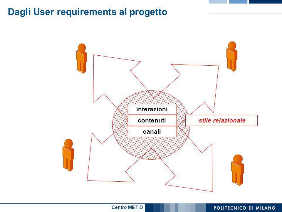 Centro METID Dagli User requirements al progetto interazioni contenuti canali stile relazionale