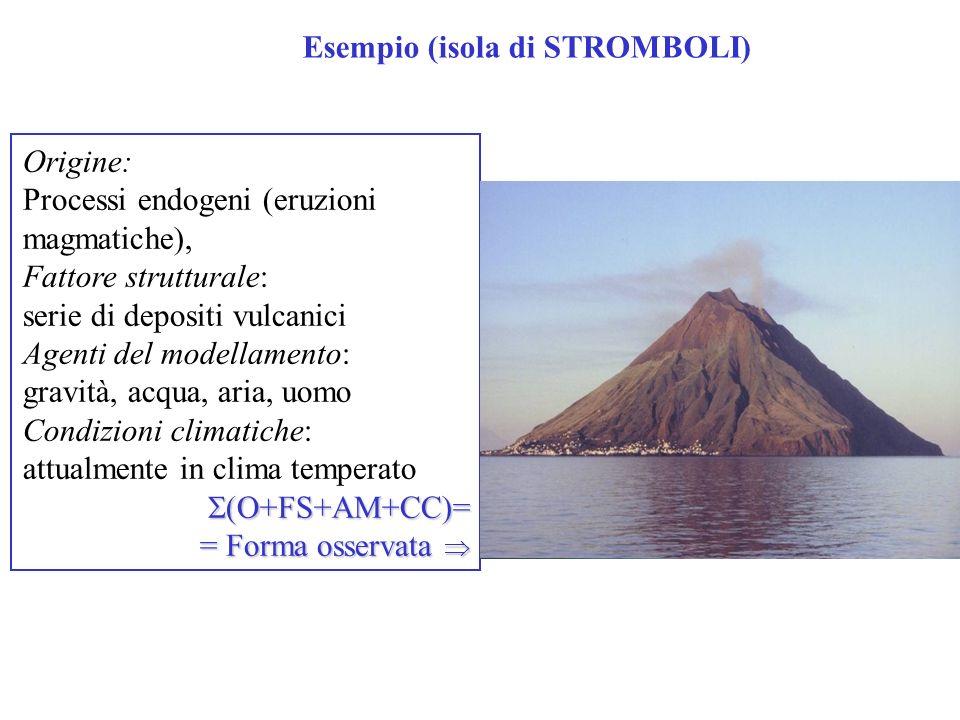 Origine: Processi endogeni (eruzioni magmatiche), Fattore strutturale: serie di depositi vulcanici Agenti del modellamento: gravità, acqua, aria, uomo Condizioni climatiche: attualmente in clima temperato (O+FS+AM+CC)= = Forma osservata (O+FS+AM+CC)= = Forma osservata Esempio (isola di STROMBOLI)