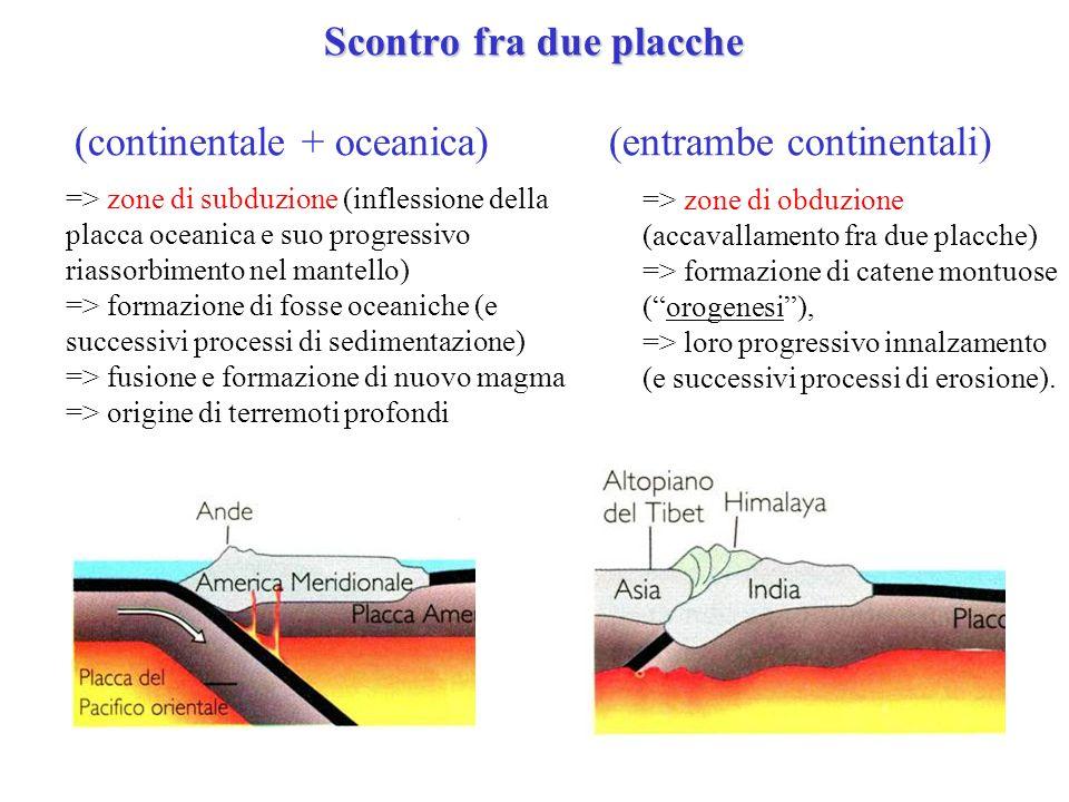 Scontro fra due placche Scontro fra due placche (continentale + oceanica) (entrambe continentali) => zone di subduzione (inflessione della placca oceanica e suo progressivo riassorbimento nel mantello) => formazione di fosse oceaniche (e successivi processi di sedimentazione) => fusione e formazione di nuovo magma => origine di terremoti profondi => zone di obduzione (accavallamento fra due placche) => formazione di catene montuose (orogenesi), => loro progressivo innalzamento (e successivi processi di erosione).