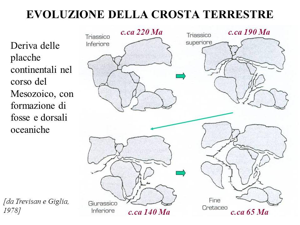 EVOLUZIONE DELLA CROSTA TERRESTRE Deriva delle placche continentali nel corso del Mesozoico, con formazione di fosse e dorsali oceaniche [da Trevisan
