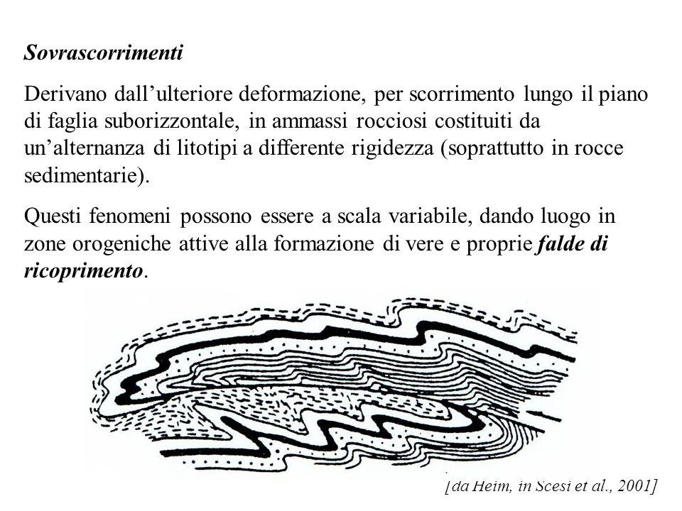Sovrascorrimenti Derivano dallulteriore deformazione, per scorrimento lungo il piano di faglia suborizzontale, in ammassi rocciosi costituiti da unalternanza di litotipi a differente rigidezza (soprattutto in rocce sedimentarie).