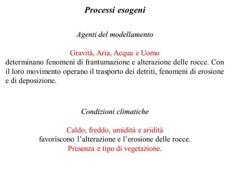 Processi esogeni Agenti del modellamento Gravità, Aria, Acqua e Uomo determinano fenomeni di frantumazione e alterazione delle rocce.