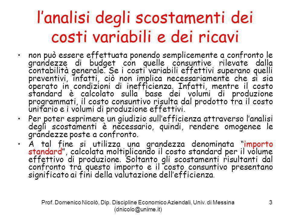 Prof. Domenico Nicolò, Dip. Discipline Economico Aziendali, Univ. di Messina (dnicolo@unime.it) 14