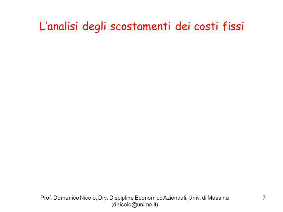Prof. Domenico Nicolò, Dip. Discipline Economico Aziendali, Univ. di Messina (dnicolo@unime.it) 8