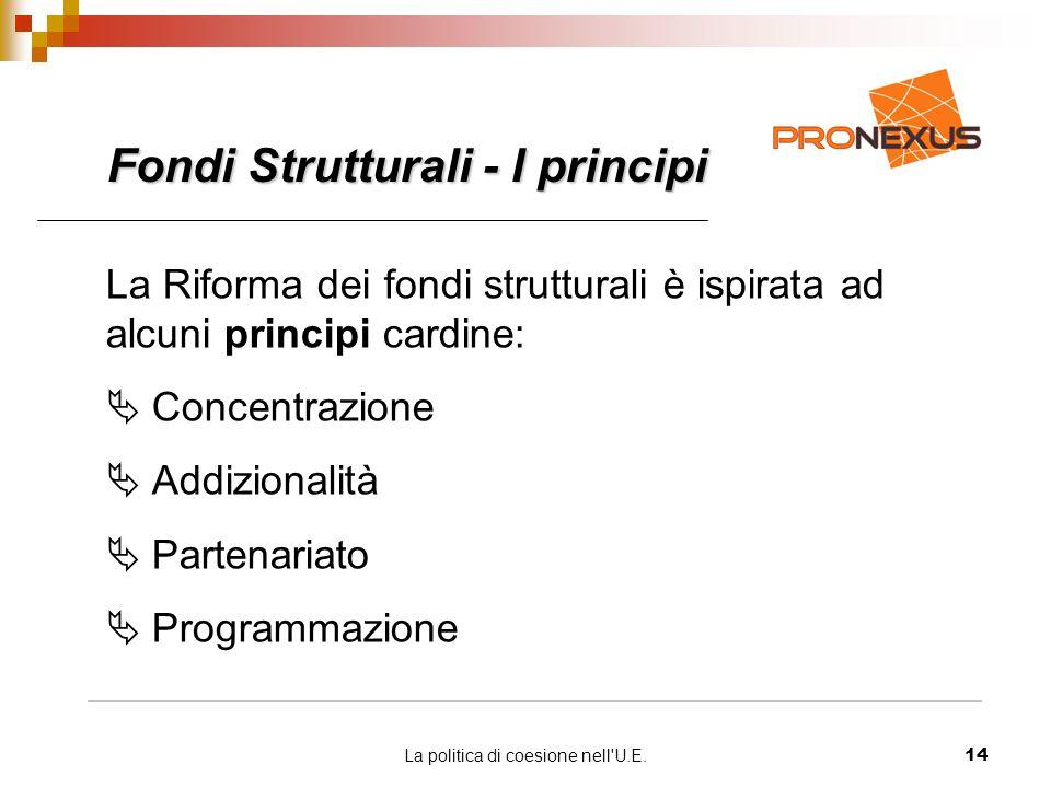 La politica di coesione nell U.E.14 Fondi Strutturali - I principi La Riforma dei fondi strutturali è ispirata ad alcuni principi cardine: Concentrazione Addizionalità Partenariato Programmazione