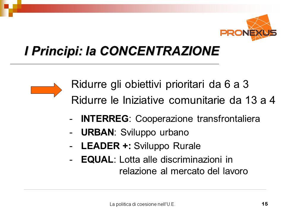 La politica di coesione nell U.E.15 Ridurre gli obiettivi prioritari da 6 a 3 Ridurre le Iniziative comunitarie da 13 a 4 I Principi: la CONCENTRAZIONE - INTERREG: Cooperazione transfrontaliera - URBAN: Sviluppo urbano - LEADER +: Sviluppo Rurale - EQUAL: Lotta alle discriminazioni in relazione al mercato del lavoro