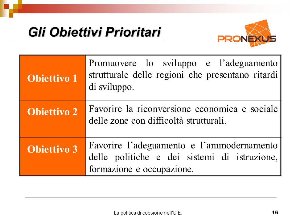 La politica di coesione nell U.E.16 Gli Obiettivi Prioritari Obiettivo 1 Promuovere lo sviluppo e ladeguamento strutturale delle regioni che presentano ritardi di sviluppo.