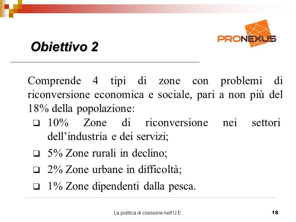 La politica di coesione nell U.E.18 Obiettivo 2 Comprende 4 tipi di zone con problemi di riconversione economica e sociale, pari a non più del 18% della popolazione: 10% Zone di riconversione nei settori dellindustria e dei servizi; 5% Zone rurali in declino; 2% Zone urbane in difficoltà; 1% Zone dipendenti dalla pesca.