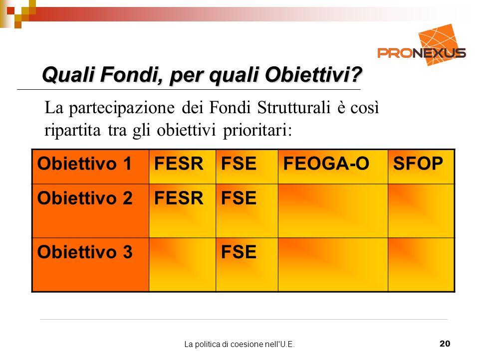 La politica di coesione nell U.E.20 Quali Fondi, per quali Obiettivi.