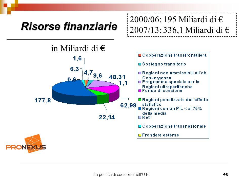 La politica di coesione nell U.E.40 Risorse finanziarie 2000/06: 195 Miliardi di 2007/13: 336,1 Miliardi di in Miliardi di