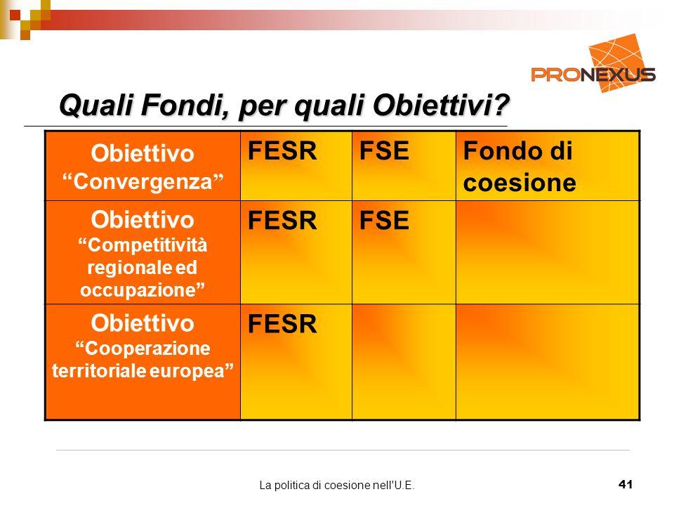 La politica di coesione nell U.E.41 Quali Fondi, per quali Obiettivi.