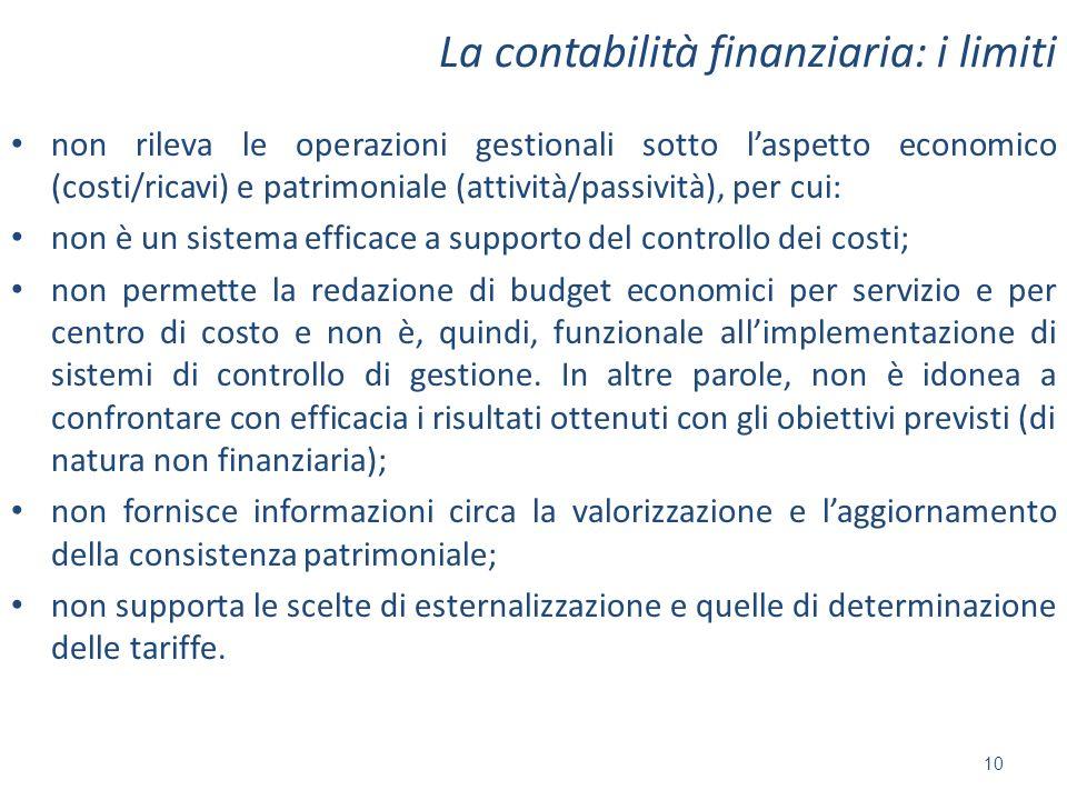 La contabilità finanziaria: i limiti non rileva le operazioni gestionali sotto laspetto economico (costi/ricavi) e patrimoniale (attività/passività),